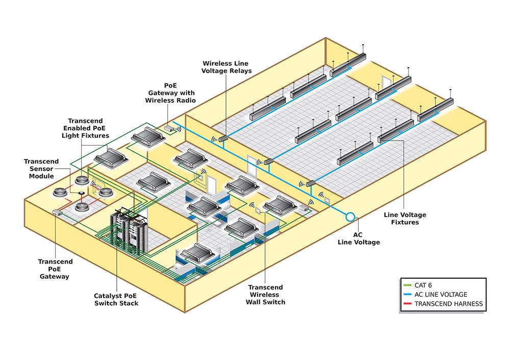 DECO PoE Wiring Diagram